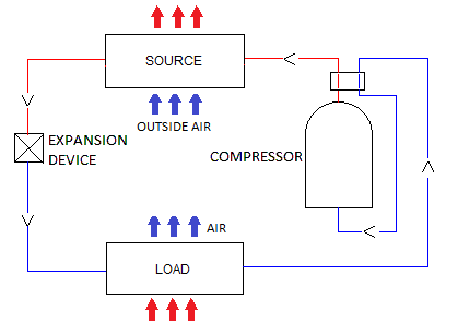 air source heat pump diagram - cooling mode