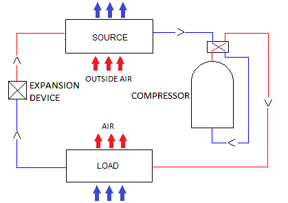 air source heat pump diagram - heating mode