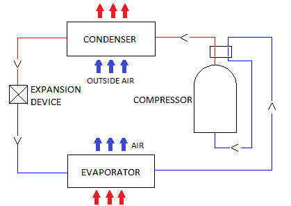 heat pump theory cooling