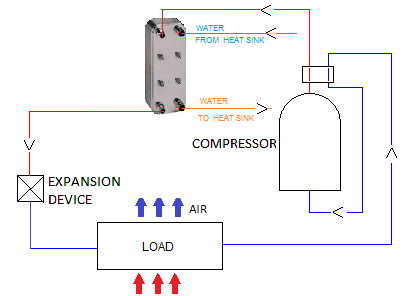 water source heat pump rh heat pump pro com Water Source Heat Pump Diagram Electrical Heat Sink