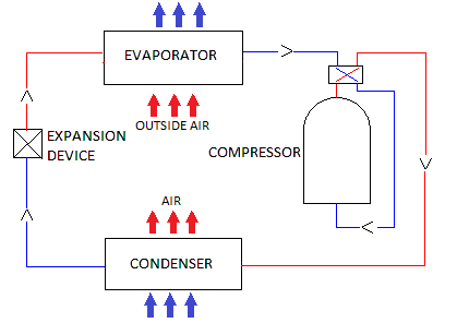 What is a heat pump heating diagram what is a heat pump? air conditioning heat pump diagram at gsmx.co