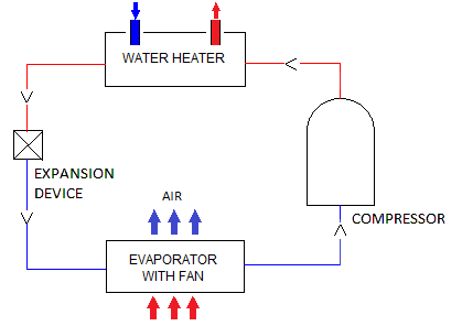 Heat Pump Water Heater Diagram